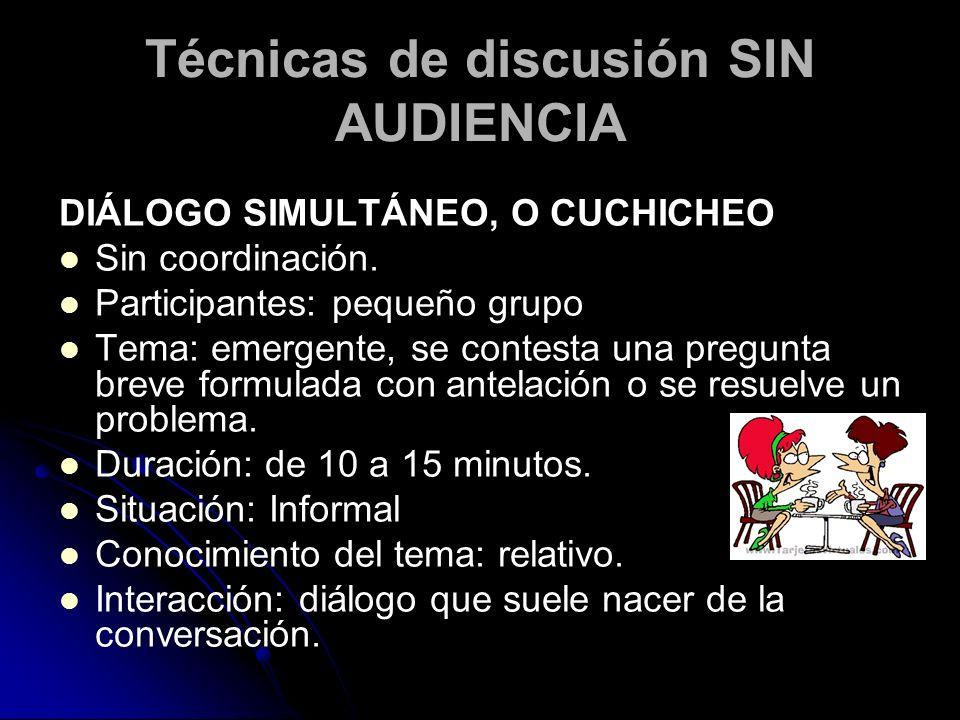 Técnicas de discusión SIN AUDIENCIA DIÁLOGO SIMULTÁNEO, O CUCHICHEO Sin coordinación. Participantes: pequeño grupo Tema: emergente, se contesta una pr