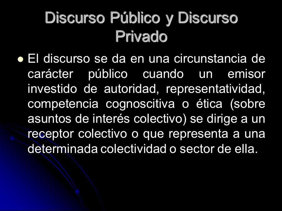 Discurso Público y Discurso Privado El discurso se da en una circunstancia de carácter público cuando un emisor investido de autoridad, representativi