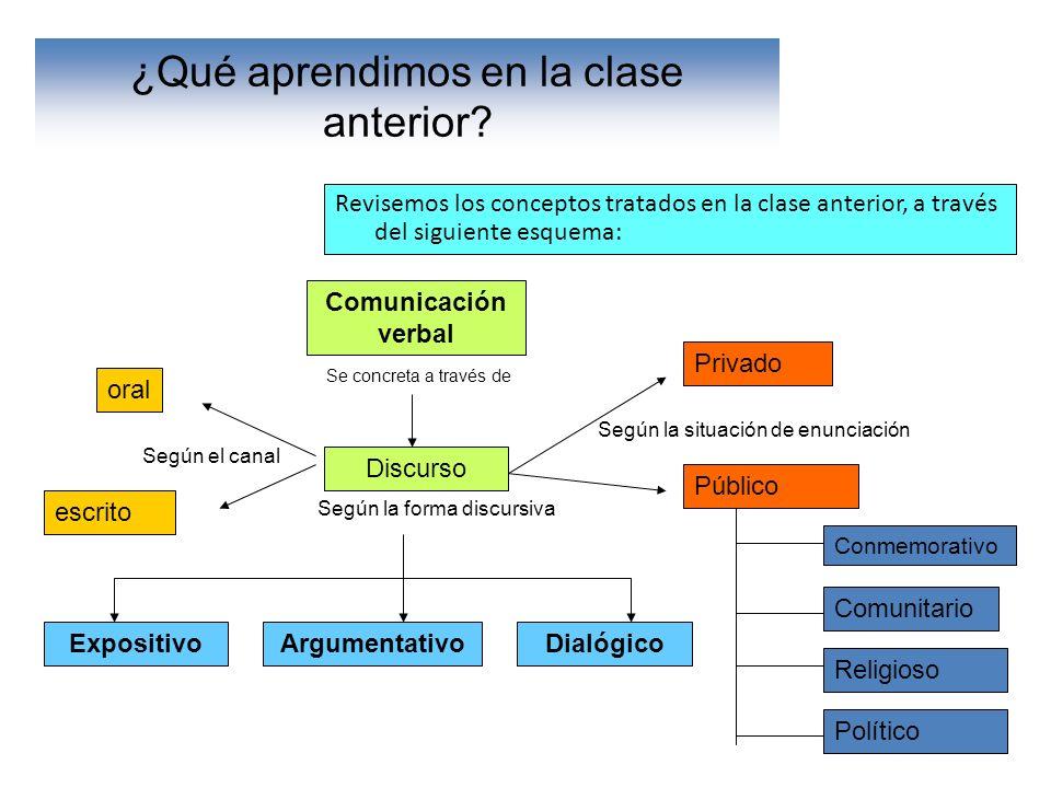 Introducción Las tipologías textuales se mezclan en diversa proporción en cada discurso, de manera que los textos puros no existen.