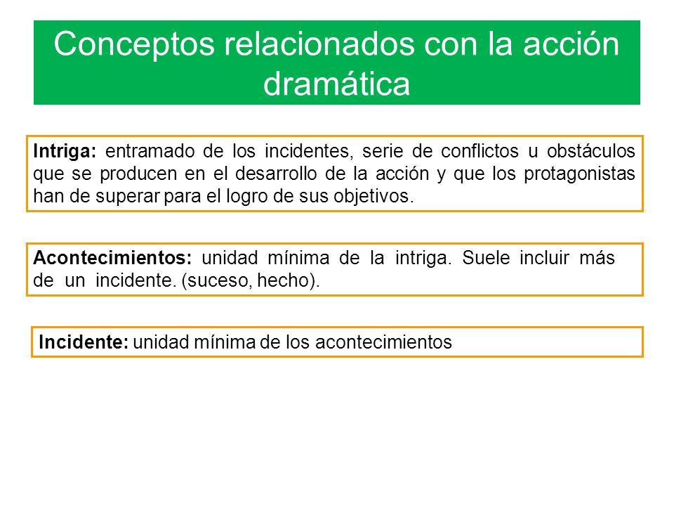 Conceptos relacionados con la acción dramática Intriga: entramado de los incidentes, serie de conflictos u obstáculos que se producen en el desarrollo de la acción y que los protagonistas han de superar para el logro de sus objetivos.