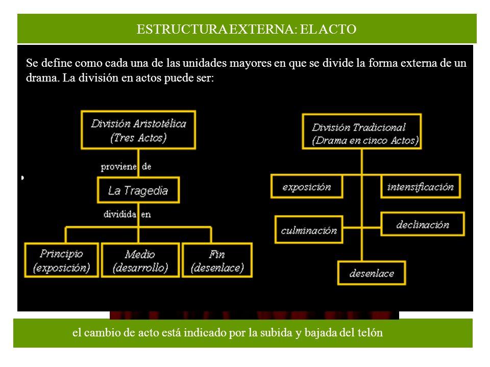 ESTRUCTURA EXTERNA: EL ACTO el cambio de acto está indicado por la subida y bajada del telón Se define como cada una de las unidades mayores en que se divide la forma externa de un drama.
