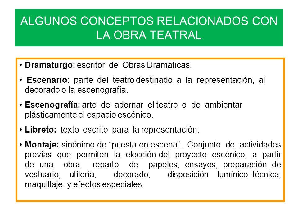 ALGUNOS CONCEPTOS RELACIONADOS CON LA OBRA TEATRAL Dramaturgo: escritor de Obras Dramáticas.