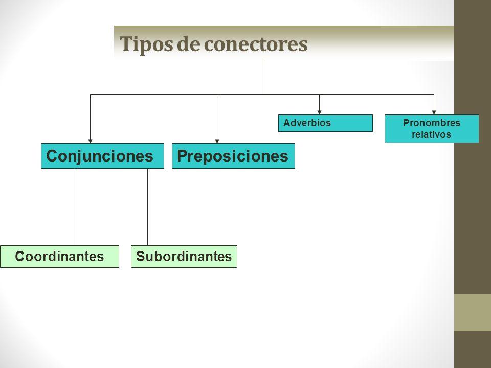 Tipos de conectores ConjuncionesPreposiciones CoordinantesSubordinantes AdverbiosPronombres relativos