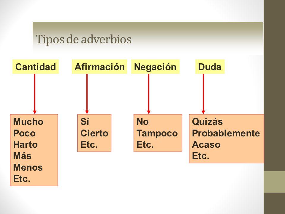 Tipos de adverbios Mucho Poco Harto Más Menos Etc. No Tampoco Etc. Sí Cierto Etc. AfirmaciónCantidadDudaNegación Quizás Probablemente Acaso Etc.