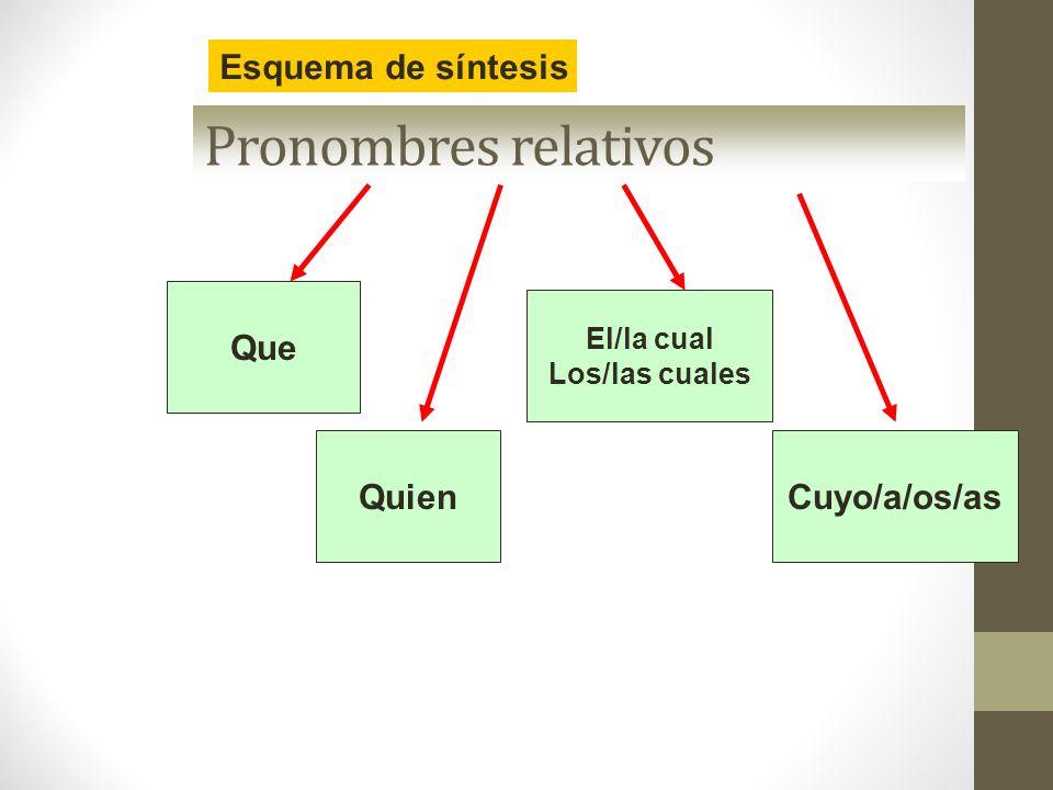 Pronombres relativos Cuyo/a/os/as Que El/la cual Los/las cuales Quien Esquema de síntesis