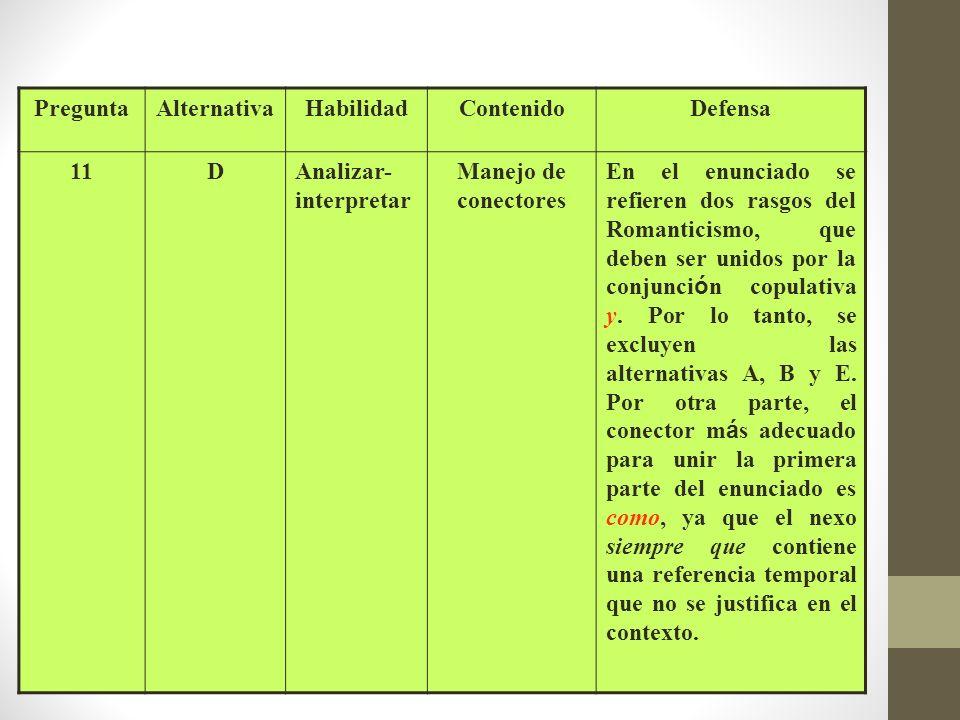 PreguntaAlternativaHabilidadContenidoDefensa 11DAnalizar- interpretar Manejo de conectores En el enunciado se refieren dos rasgos del Romanticismo, qu