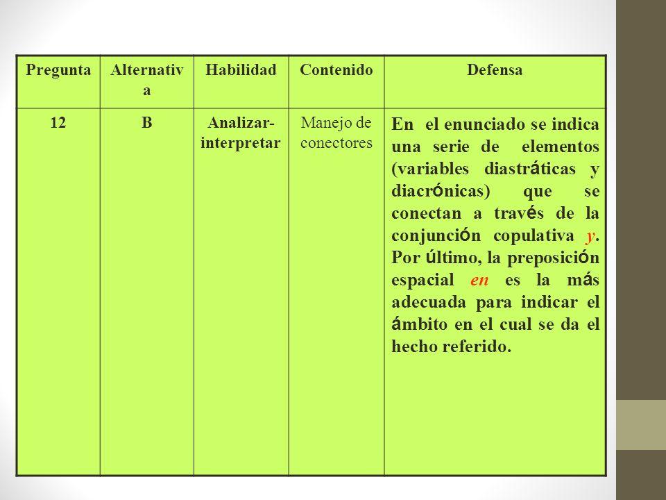 PreguntaAlternativ a HabilidadContenidoDefensa 12BAnalizar- interpretar Manejo de conectores En el enunciado se indica una serie de elementos (variabl