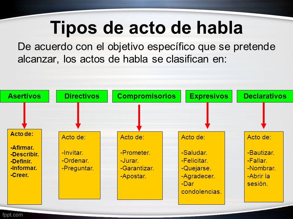 Tipos de acto de habla De acuerdo con el objetivo específico que se pretende alcanzar, los actos de habla se clasifican en: Acto de: -Afirmar. -Descri