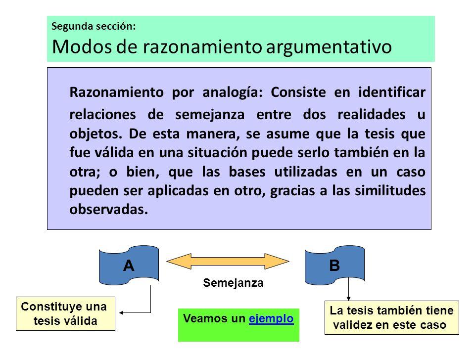 Segunda sección: Modos de razonamiento argumentativo Razonamiento por analogía: Consiste en identificar relaciones de semejanza entre dos realidades u