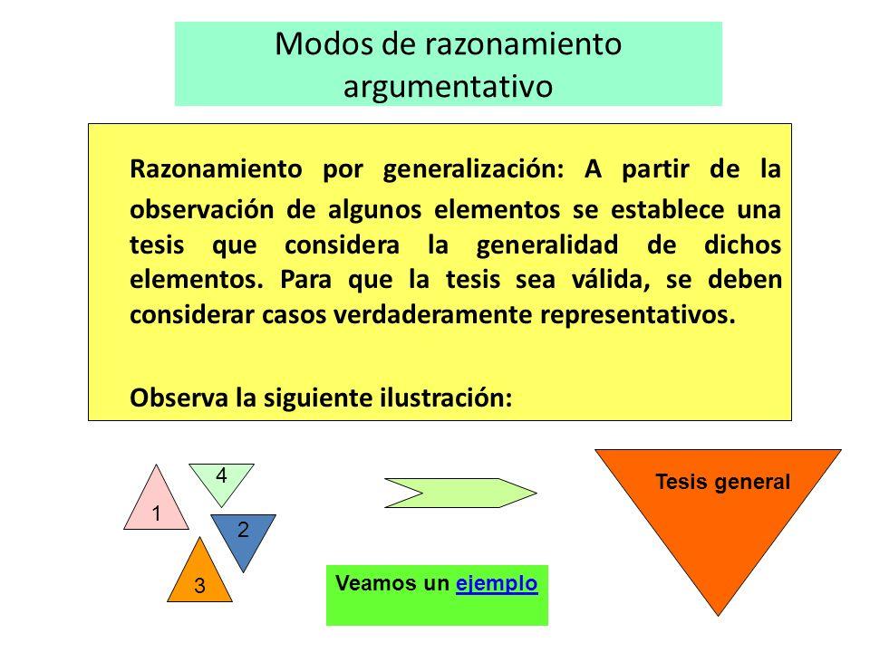 Modos de razonamiento argumentativo Razonamiento por generalización: A partir de la observación de algunos elementos se establece una tesis que consid