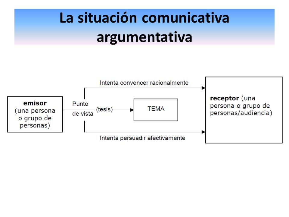 La situación comunicativa argumentativa