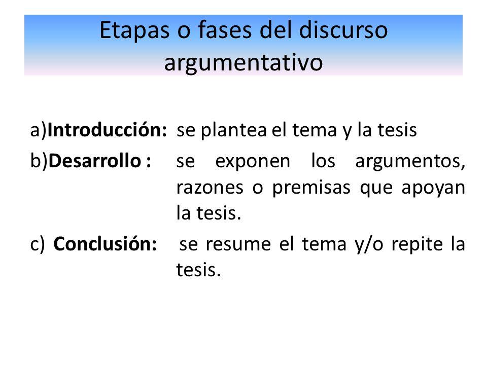 Etapas o fases del discurso argumentativo a)Introducción: se plantea el tema y la tesis b)Desarrollo : se exponen los argumentos, razones o premisas q