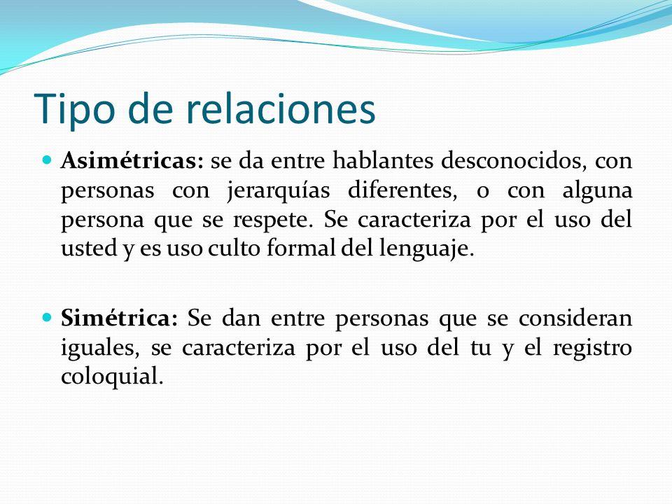 Tipo de relaciones Asimétricas: se da entre hablantes desconocidos, con personas con jerarquías diferentes, o con alguna persona que se respete. Se ca