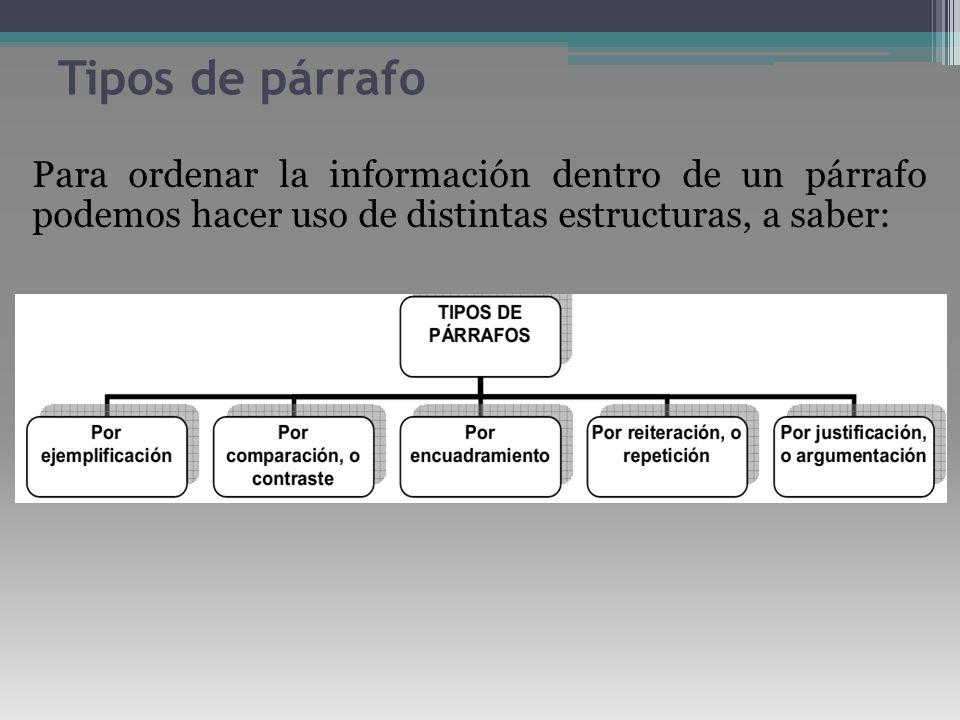 Tipos de párrafo Para ordenar la información dentro de un párrafo podemos hacer uso de distintas estructuras, a saber: