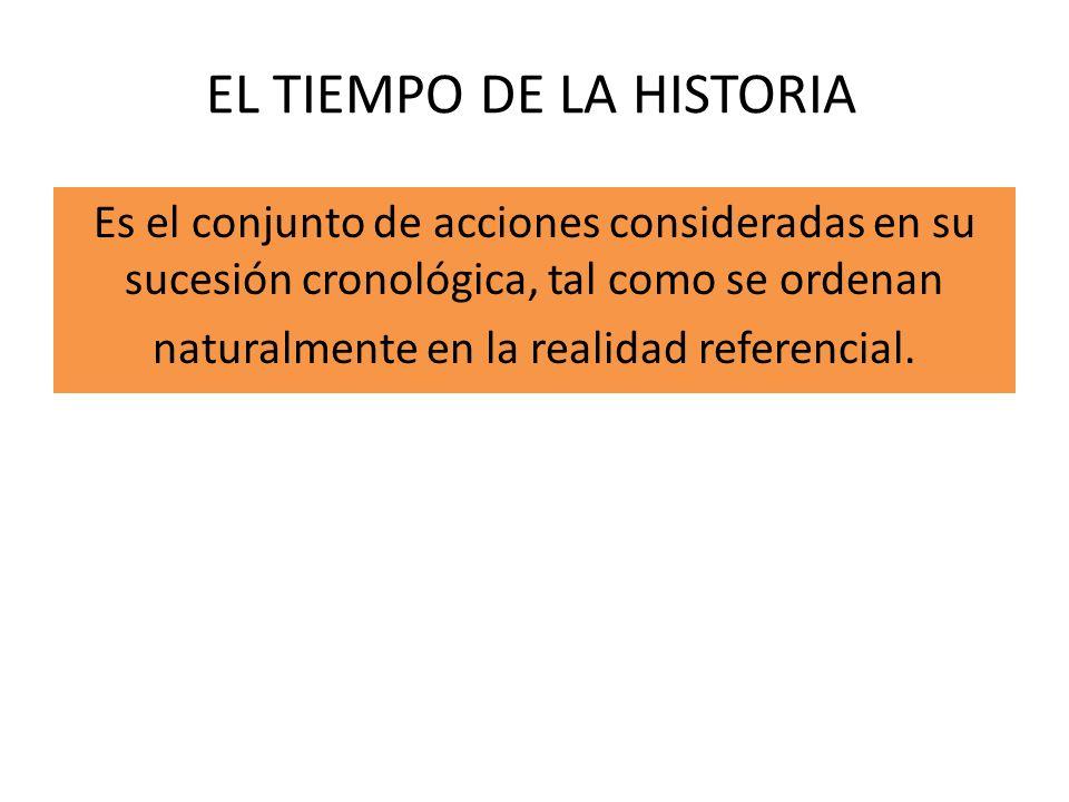 EL TIEMPO DE LA HISTORIA Es el conjunto de acciones consideradas en su sucesión cronológica, tal como se ordenan naturalmente en la realidad referenci