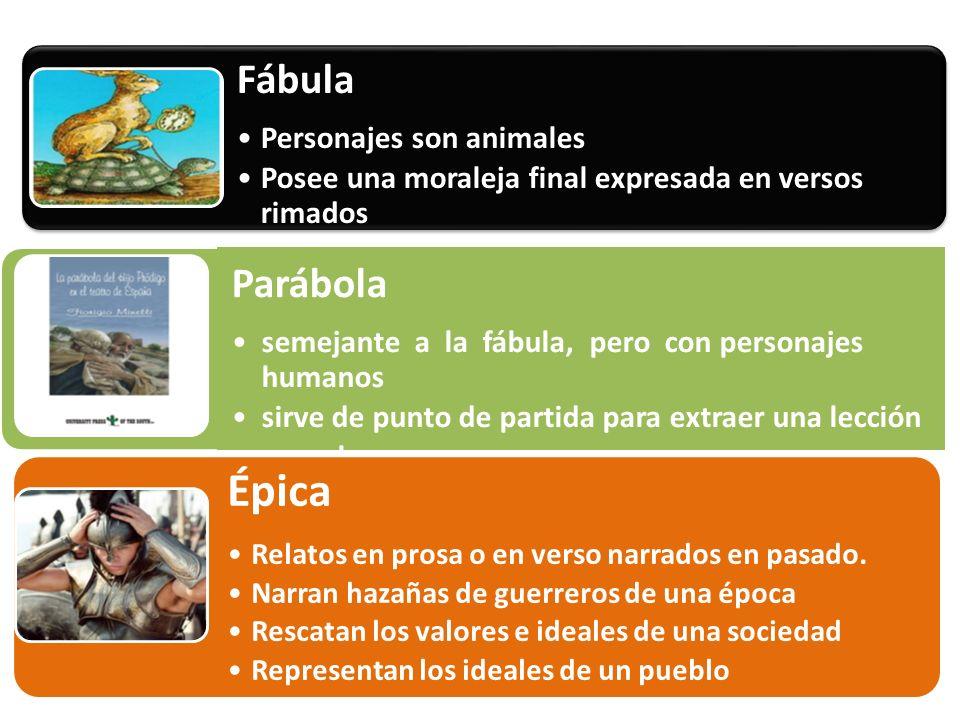 Fábula Personajes son animales Posee una moraleja final expresada en versos rimados Parábola semejante a la fábula, pero con personajes humanos sirve