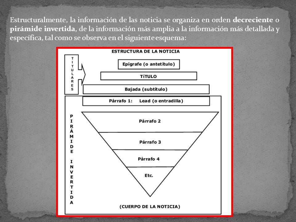 Estructuralmente, la información de las noticia se organiza en orden decreciente o pirámide invertida, de la información más amplia a la información m