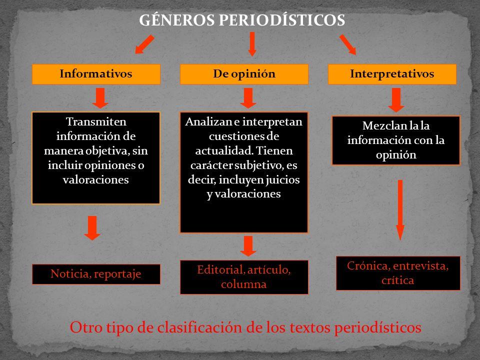 GÉNEROS PERIODÍSTICOS InformativosDe opiniónInterpretativos Transmiten información de manera objetiva, sin incluir opiniones o valoraciones Analizan e