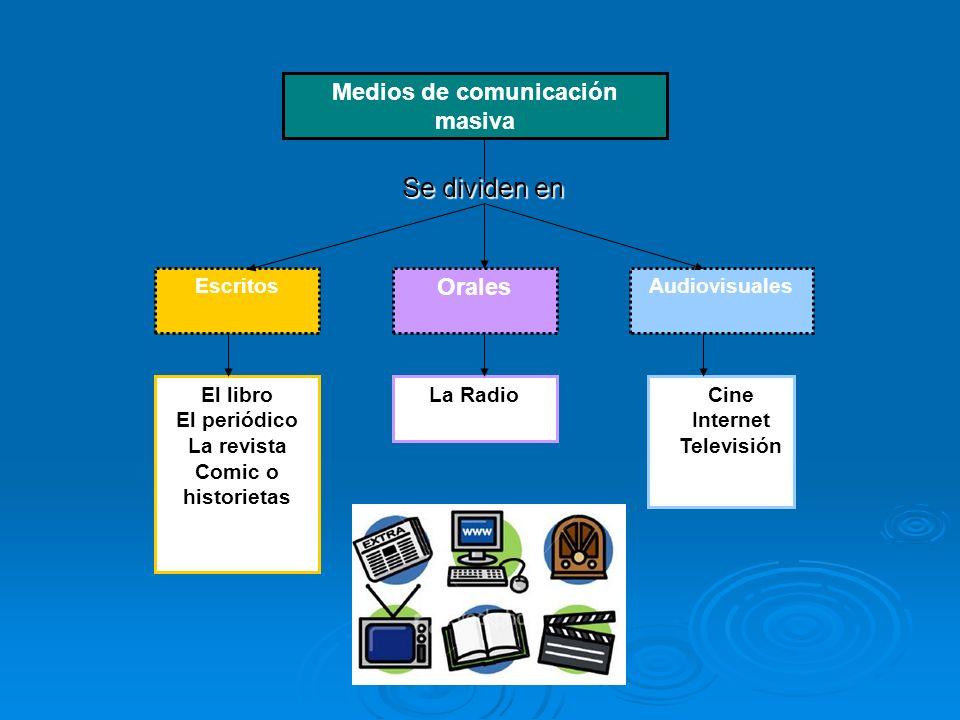 Medios de comunicación masiva Se dividen en Escritos Orales Audiovisuales Cine Internet Televisión La RadioEl libro El periódico La revista Comic o hi