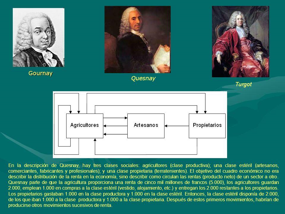 Gournay En la descripción de Quesnay, hay tres clases sociales: agricultores (clase productiva); una clase estéril (artesanos, comerciantes, fabricant