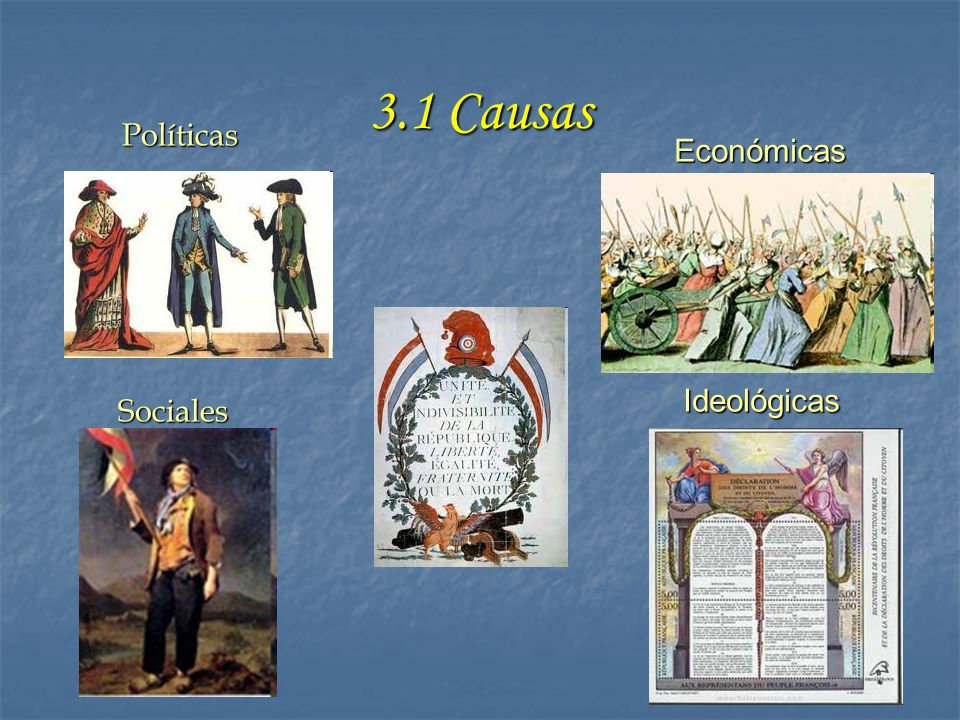 3.1 Causas Políticas Políticas Sociales Sociales Económicas Económicas Ideológicas Ideológicas