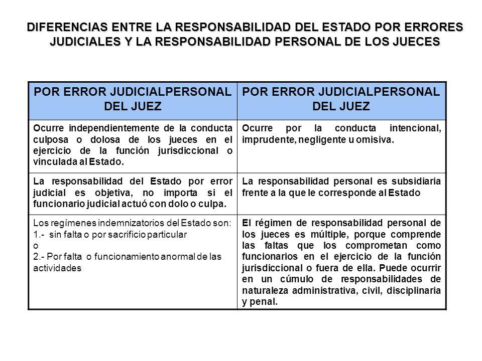 POR ERROR JUDICIALPERSONAL DEL JUEZ Ocurre independientemente de la conducta culposa o dolosa de los jueces en el ejercicio de la función jurisdiccional o vinculada al Estado.