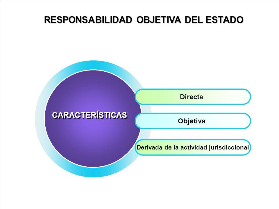 Directa Objetiva Derivada de la actividad jurisdiccional CARACTERÍSTICAS RESPONSABILIDAD OBJETIVA DEL ESTADO