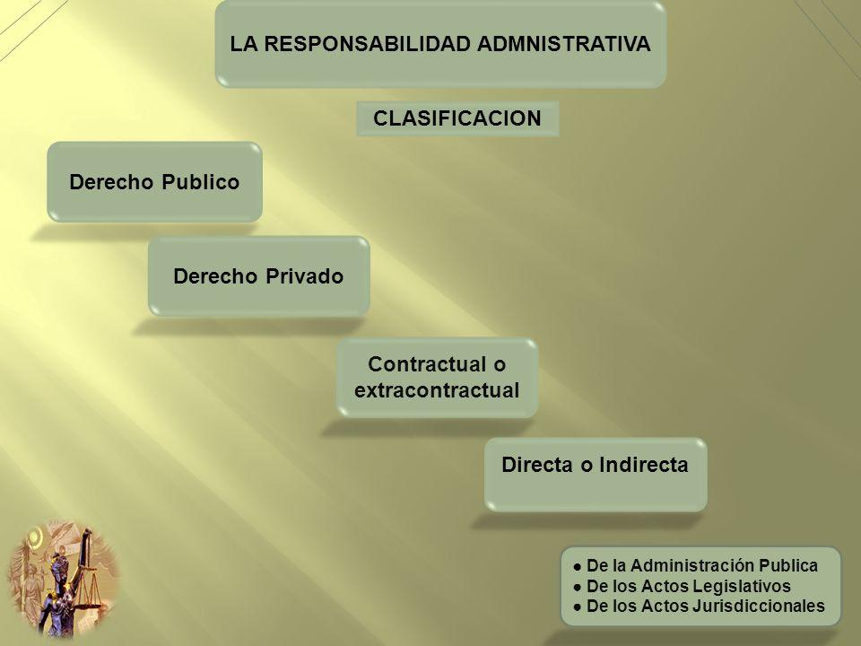 LA RESPONSABILIDAD ADMNISTRATIVA CLASIFICACION Derecho Publico Contractual o extracontractual De la Administración Publica De los Actos Legislativos D