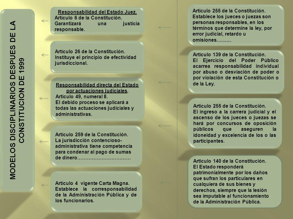 MODELOS DISCIPLINARIOS DESPUES DE LA CONSTITUCION DE 1999 Responsabilidad del Estado Juez. Artículo 6 de la Constitución. Garantizará una justicia res