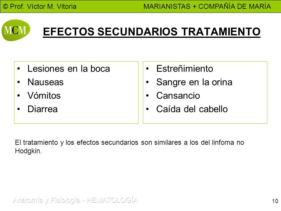 © Prof. Víctor M. Vitoria MARIANISTAS + COMPAÑÍA DE MARÍA 10 EFECTOS SECUNDARIOS TRATAMIENTO Lesiones en la boca Nauseas Vómitos Diarrea Estreñimiento