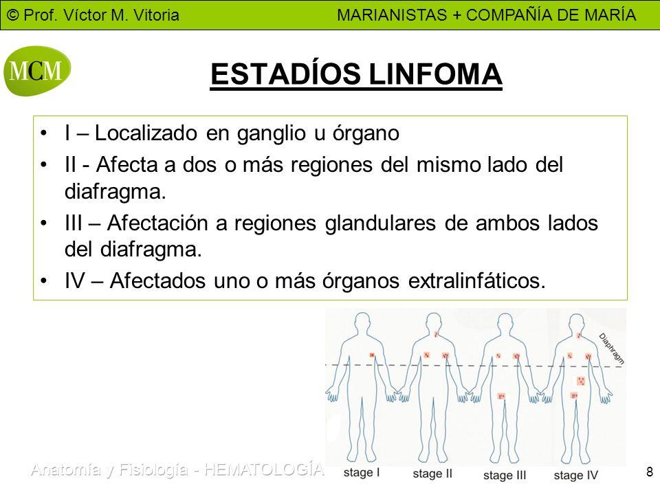 © Prof. Víctor M. Vitoria MARIANISTAS + COMPAÑÍA DE MARÍA 8 ESTADÍOS LINFOMA I – Localizado en ganglio u órgano II - Afecta a dos o más regiones del m