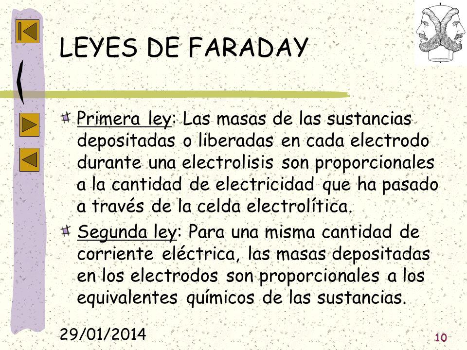 29/01/2014 10 LEYES DE FARADAY Primera ley: Las masas de las sustancias depositadas o liberadas en cada electrodo durante una electrolisis son proporc