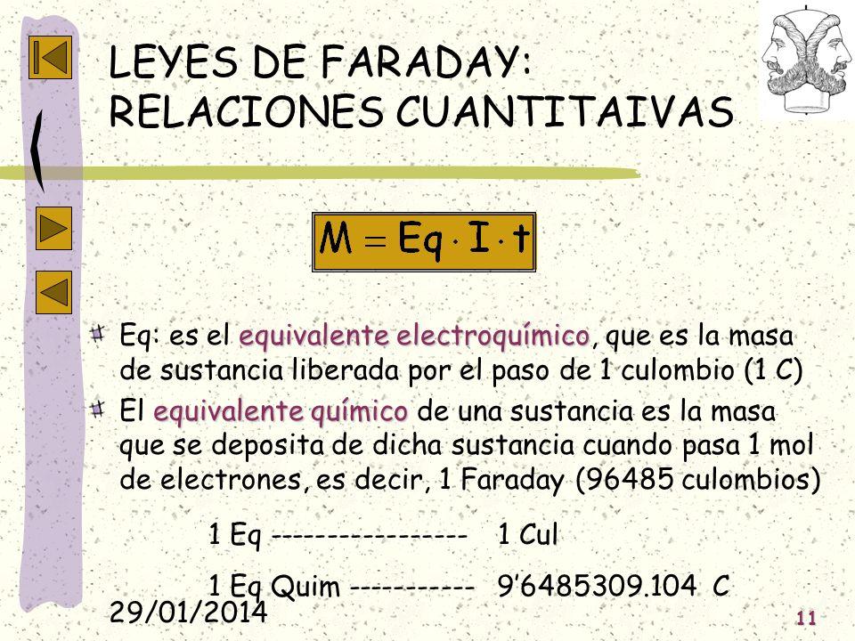 29/01/2014 11 LEYES DE FARADAY: RELACIONES CUANTITAIVAS equivalente electroquímico Eq: es el equivalente electroquímico, que es la masa de sustancia l