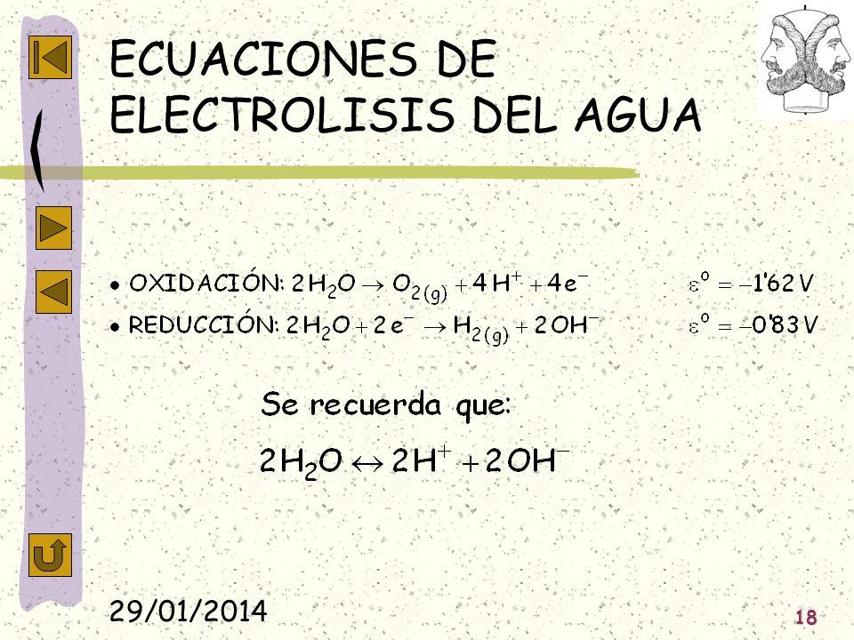 29/01/2014 18 ECUACIONES DE ELECTROLISIS DEL AGUA