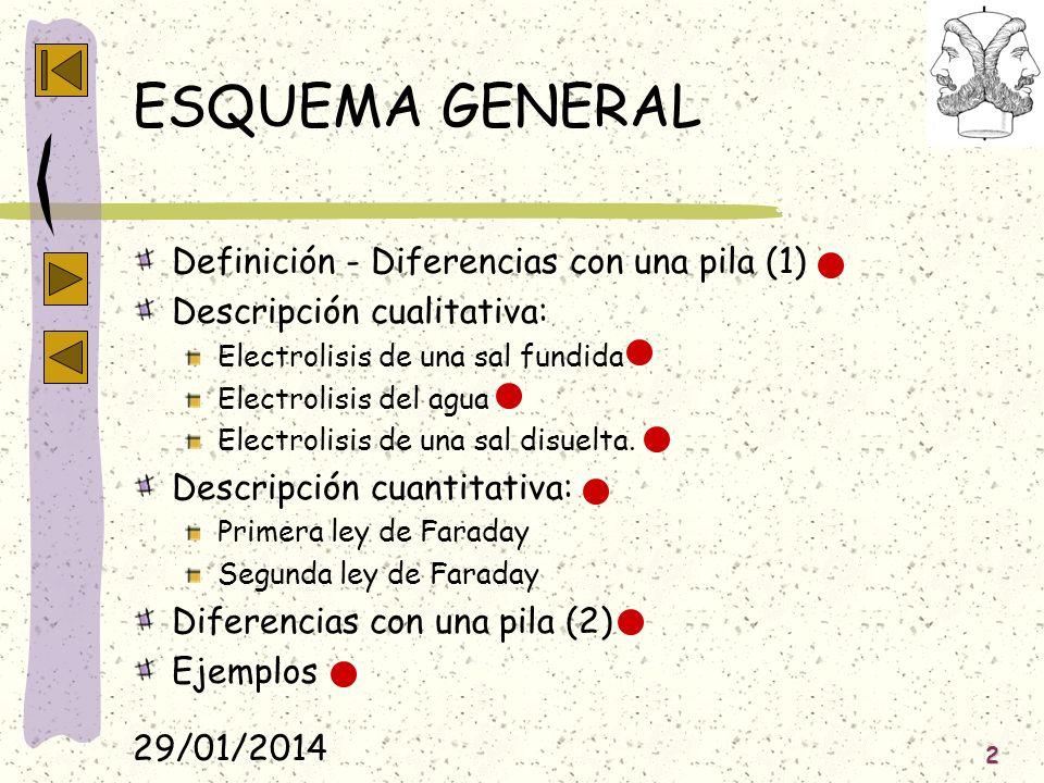29/01/2014 2 ESQUEMA GENERAL Definición - Diferencias con una pila (1) Descripción cualitativa: Electrolisis de una sal fundida Electrolisis del agua