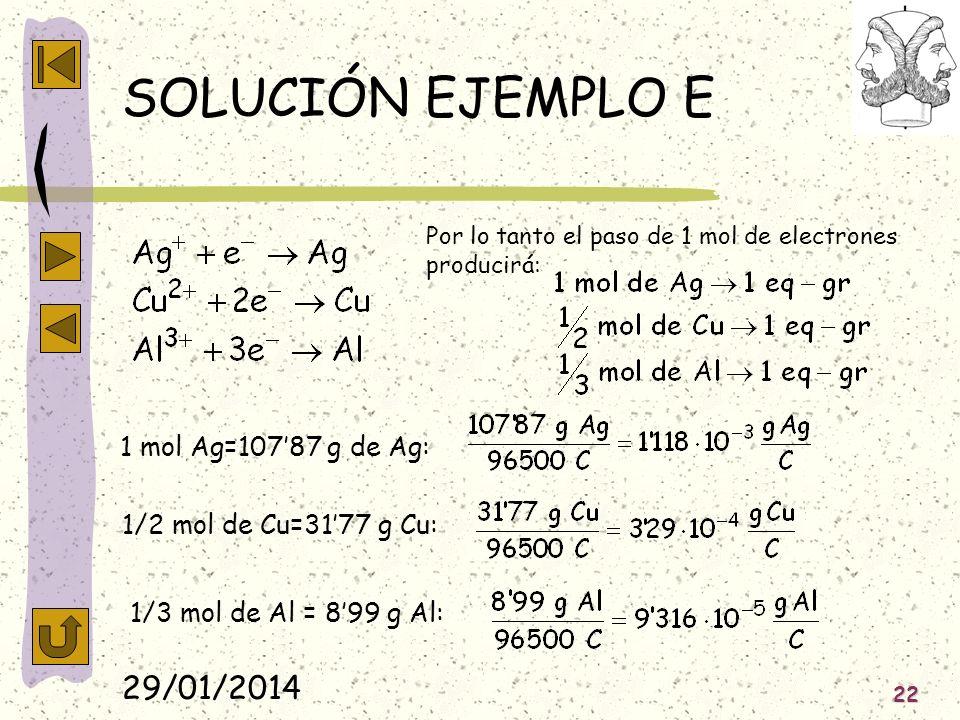 29/01/2014 22 SOLUCIÓN EJEMPLO E Por lo tanto el paso de 1 mol de electrones producirá: 1 mol Ag=10787 g de Ag: 1/2 mol de Cu=3177 g Cu: 1/3 mol de Al