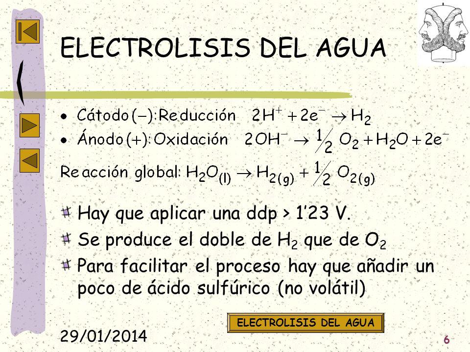 29/01/2014 6 ELECTROLISIS DEL AGUA Hay que aplicar una ddp > 123 V. Se produce el doble de H 2 que de O 2 Para facilitar el proceso hay que añadir un