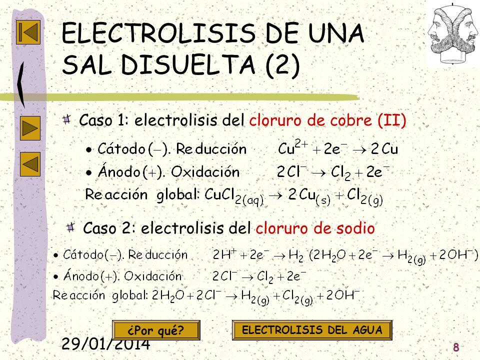 29/01/2014 8 ELECTROLISIS DE UNA SAL DISUELTA (2) Caso 1: electrolisis del cloruro de cobre (II) Caso 2: electrolisis del cloruro de sodio ¿Por qué? E