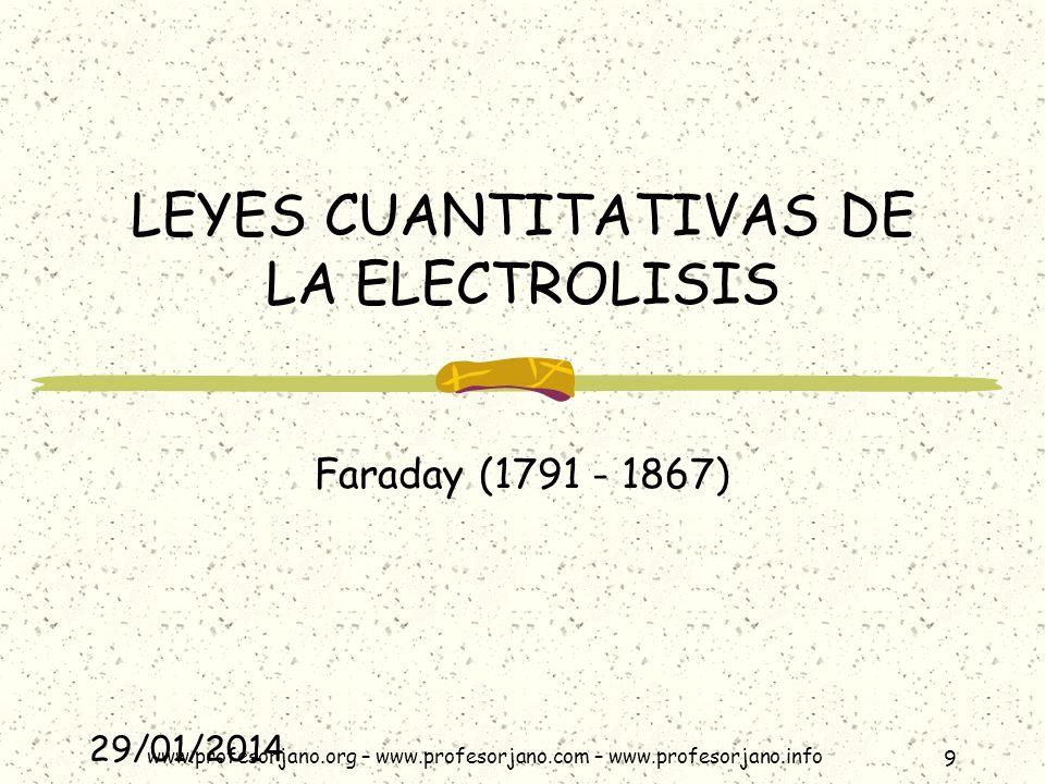 29/01/2014 10 LEYES DE FARADAY Primera ley: Las masas de las sustancias depositadas o liberadas en cada electrodo durante una electrolisis son proporcionales a la cantidad de electricidad que ha pasado a través de la celda electrolítica.