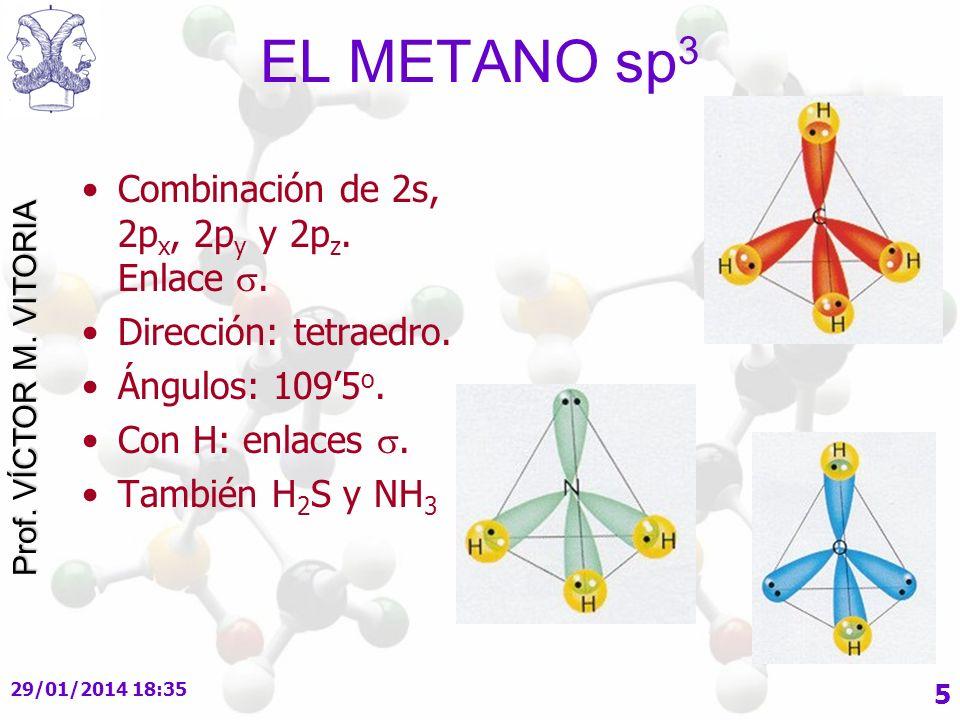 Prof. VÍCTOR M. VITORIA 29/01/2014 18:37 6 MOLÉCULA DE ETANO