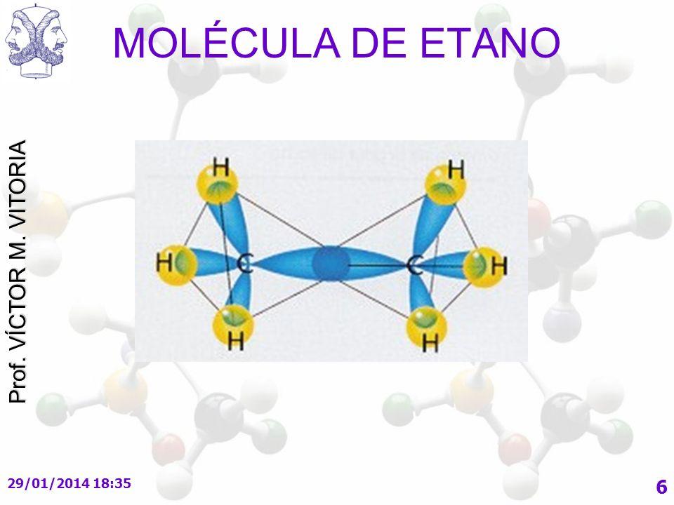 Prof.VÍCTOR M. VITORIA 29/01/2014 18:37 7 EL ETENO sp 2 Combinación de 2s y dos orbitales p.