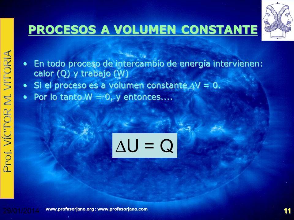 www.profesorjano.org ; www.profesorjano.com 29/01/201411 PROCESOS A VOLUMEN CONSTANTE En todo proceso de intercambio de energía intervienen: calor (Q)