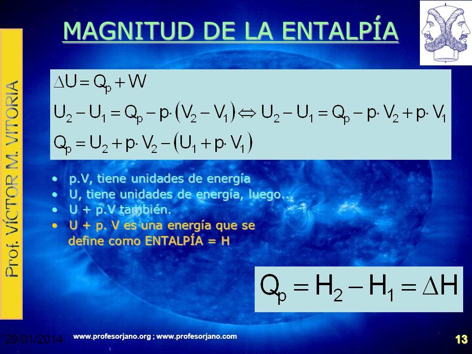 www.profesorjano.org ; www.profesorjano.com 29/01/201413 MAGNITUD DE LA ENTALPÍA p.V, tiene unidades de energíap.V, tiene unidades de energía U, tiene