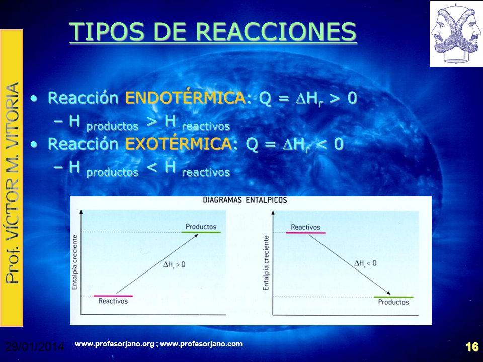 www.profesorjano.org ; www.profesorjano.com 29/01/201416 TIPOS DE REACCIONES Reacción ENDOTÉRMICA: Q = H r > 0Reacción ENDOTÉRMICA: Q = H r > 0 –H pro