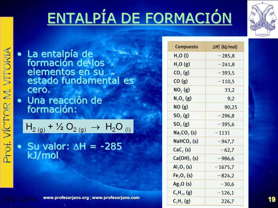 www.profesorjano.org ; www.profesorjano.com 29/01/201419 ENTALPÍA DE FORMACIÓN La entalpía de formación de los elementos en su estado fundamental es c