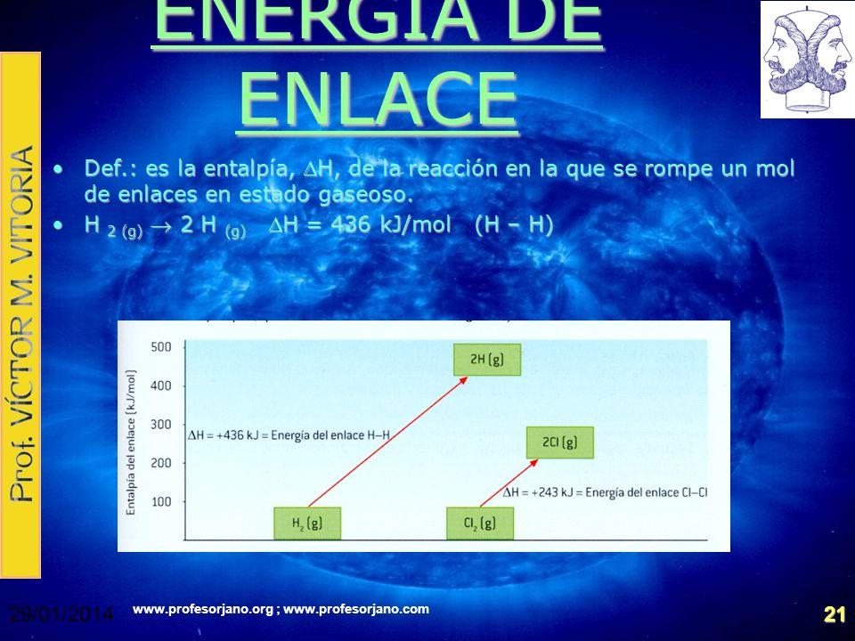 www.profesorjano.org ; www.profesorjano.com 29/01/201421 ENERGÍA DE ENLACE Def.: es la entalpía, H, de la reacción en la que se rompe un mol de enlace