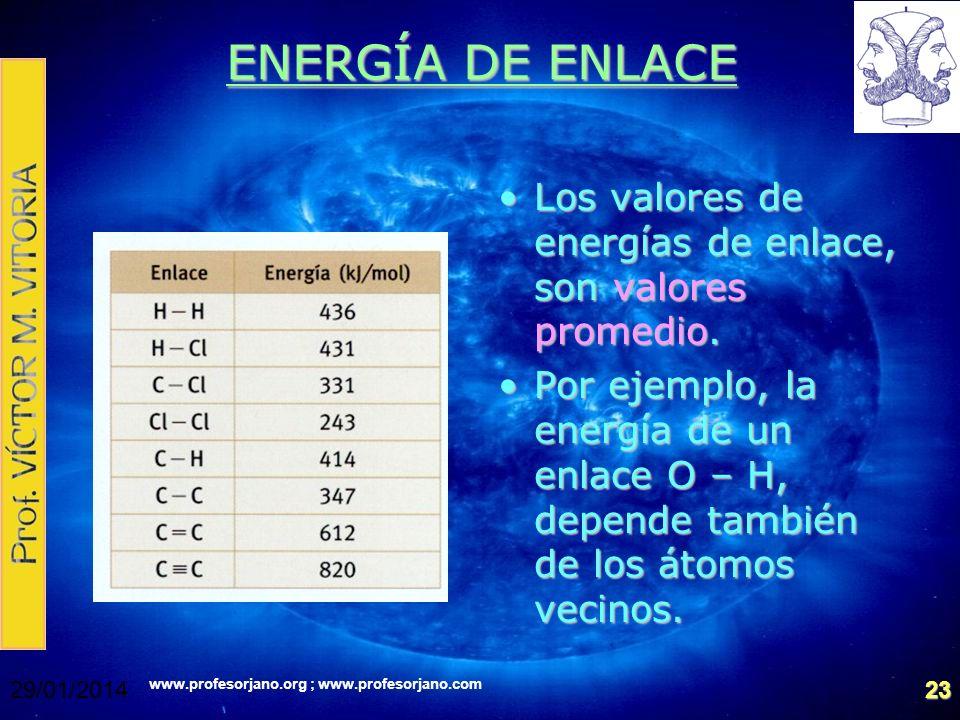 www.profesorjano.org ; www.profesorjano.com 29/01/201423 ENERGÍA DE ENLACE Los valores de energías de enlace, son valores promedio.Los valores de ener