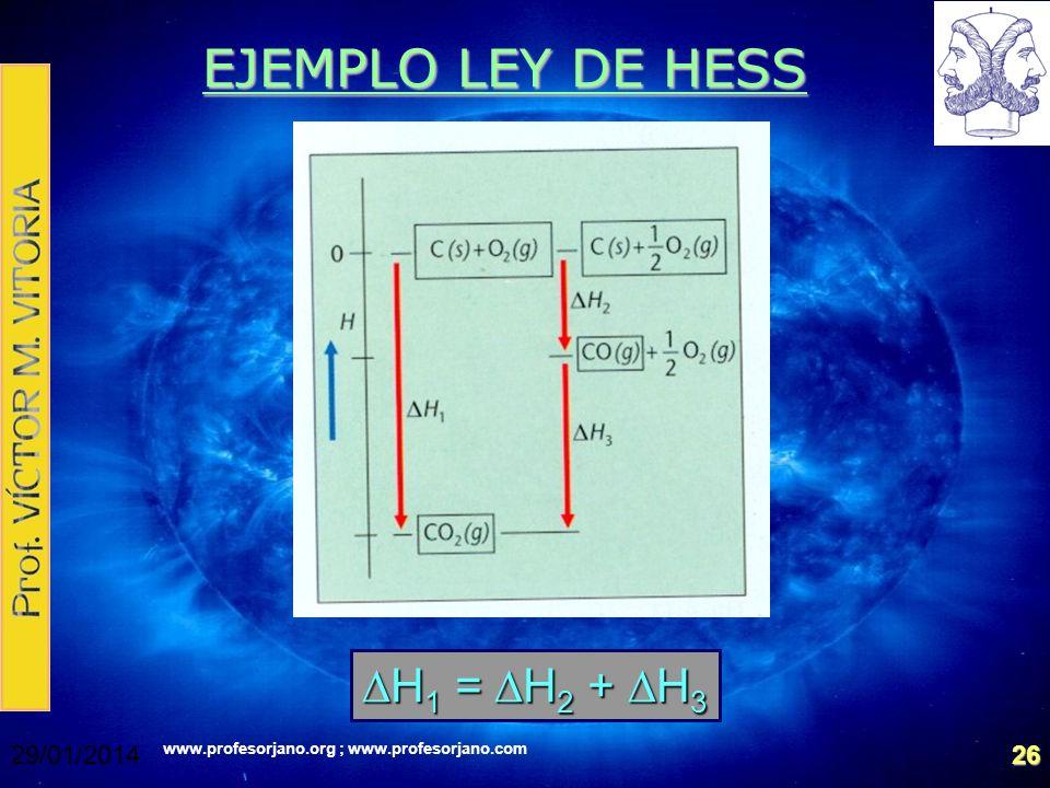 www.profesorjano.org ; www.profesorjano.com 29/01/201426 EJEMPLO LEY DE HESS H 1 = H 2 + H 3 H 1 = H 2 + H 3