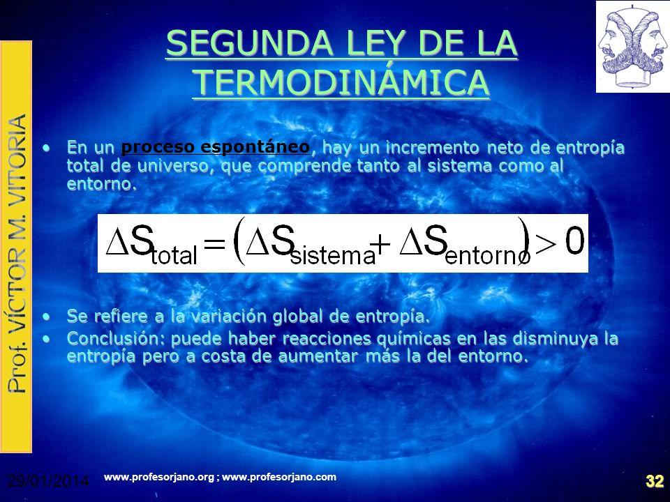 www.profesorjano.org ; www.profesorjano.com 29/01/201432 SEGUNDA LEY DE LA TERMODINÁMICA En un, hay un incremento neto de entropía total de universo,