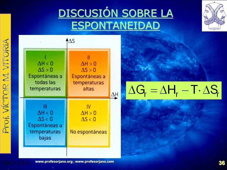 www.profesorjano.org ; www.profesorjano.com 29/01/201436 DISCUSIÓN SOBRE LA ESPONTANEIDAD